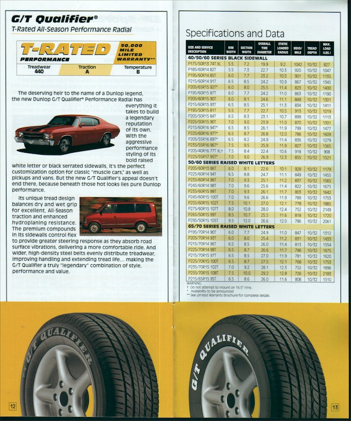 » WINSTON WINNER GT TIRES. TIRES 2011. THE BEST TIRES
